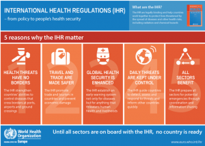 Internationa Health Regulations infographic WHO